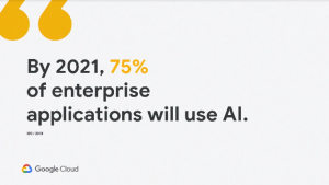 by 2021 75% of enterprise aplications will use AI