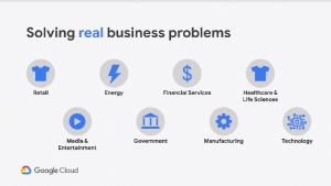 Google AI solving real business problems